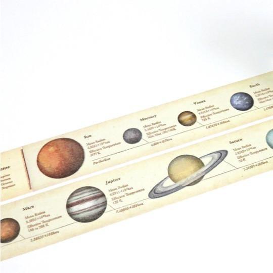 Foto Produk MTEX1P35 (30mm) encyclopedia / solar system dari gudily