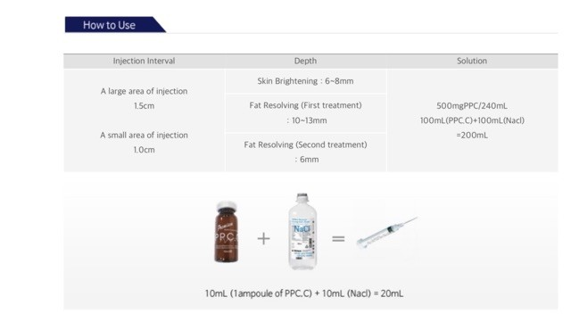 Ppc Slimming Injection