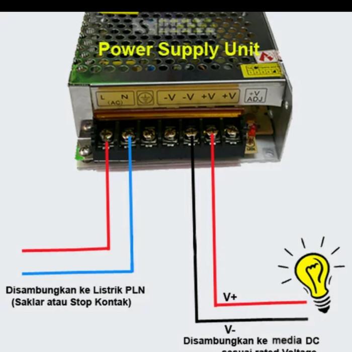 harga Power supply switching 12v 10a 360w cocok utk cctv led radio dsb Tokopedia.com