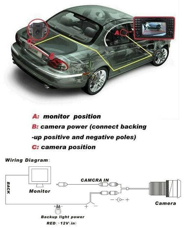 Nissan Backup Camera Wiring Diagram