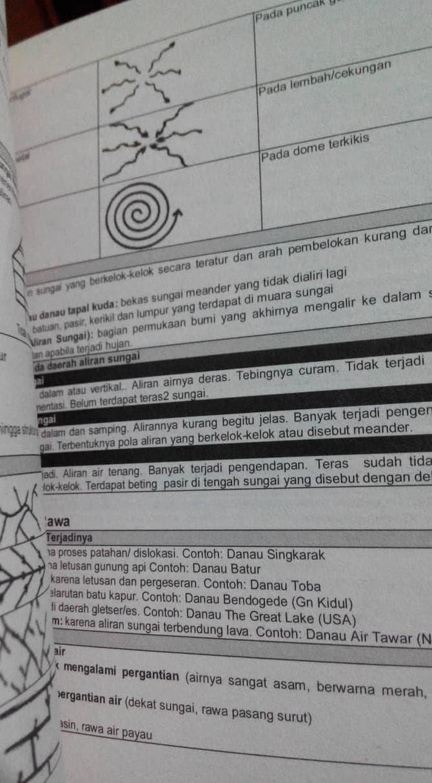 Jual Paket Buku Sks Ips Soshum Sbmptn Jakarta Pusat Toko Dhuhayu90