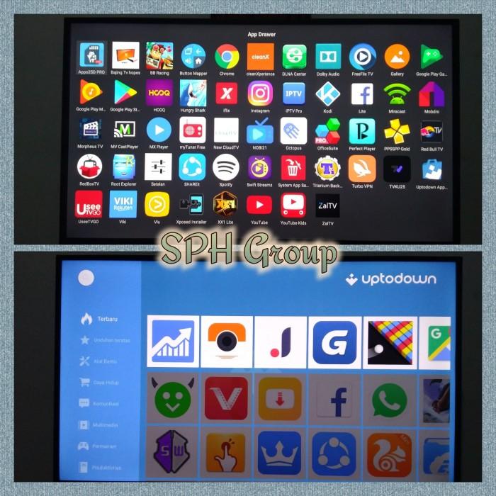 Jual STB Android Fiberhome HG680 Full Root Unlock - Kab  Lamongan - SPH  Group | Tokopedia