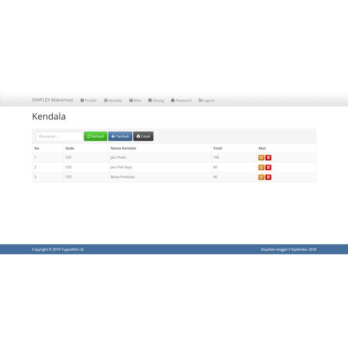 Jual Source Code Simplex Maksimasi Php Mysql Kab Badung Badung Programmer Tokopedia