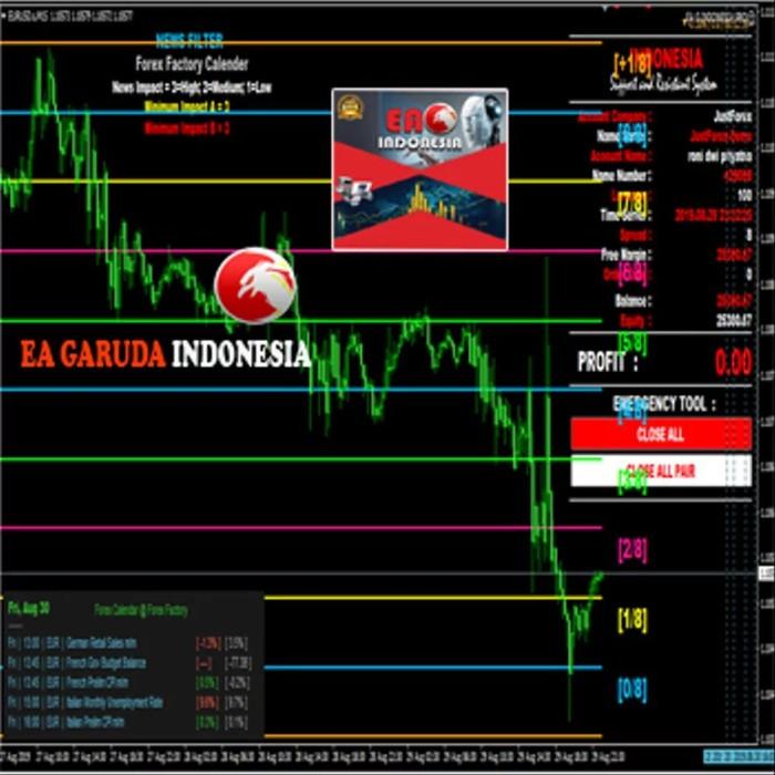 sistem perdagangan forex 96 sistem perdagangan forex terbaik di indonesia