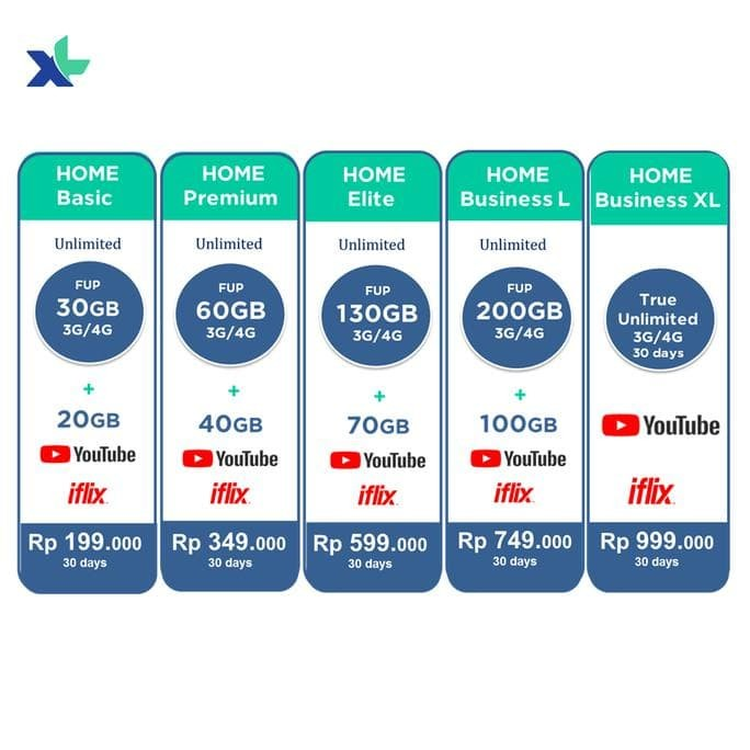 Jual Promo Xl Home Unlimited Harga Promo Jakarta Barat Indu Market Tokopedia
