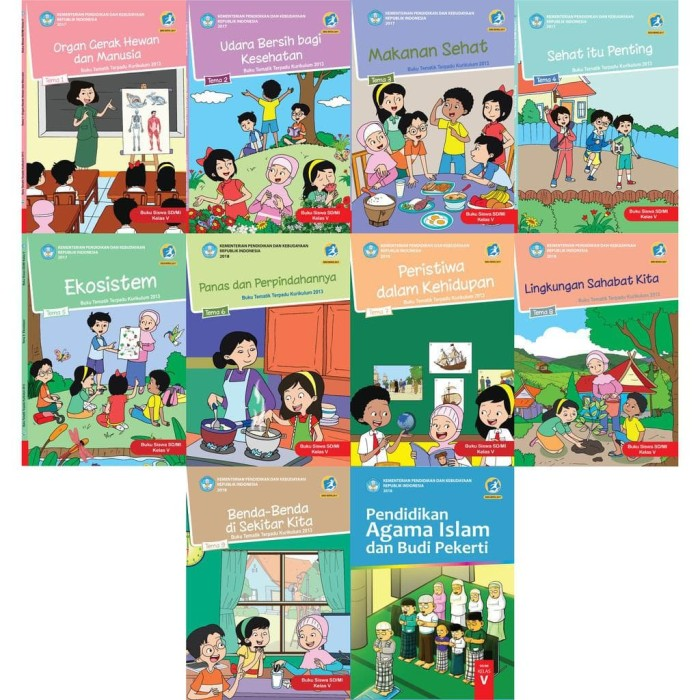 Jual Buku Paket Tematik Sd Kelas 5 Tema 1 2 3 4 5 6 7 8 9 Agama Islam Kode Kab Bogor Simparjayagrosir Tokopedia
