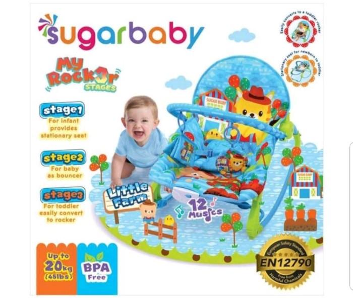 Foto Produk bouncer sugar baby 3 stage dari Ibrahim111