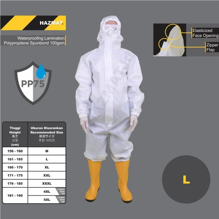 Foto Produk Baju APD Medis L HAZMAT .id Suit PPE Coverall Spunbond 75gsm dari HAZMAT.ID