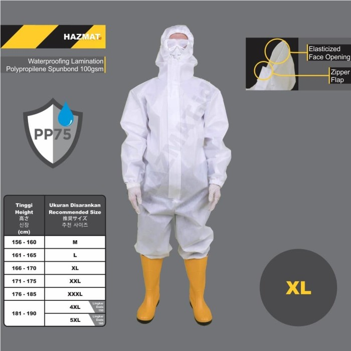 Foto Produk 24pc Baju APD Medis XL HAZMAT .id Suit PPE Coverall Spunbond 75gsm dari HAZMAT.ID