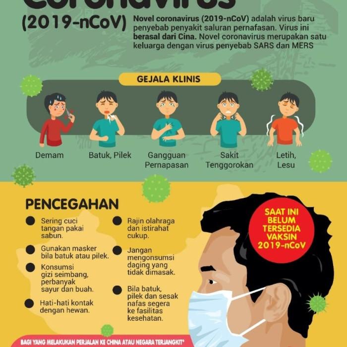 Jual poster covid 19 - Jakarta Pusat - line art printing ...