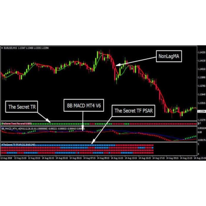 bisnis bitcoin bodong indikator forex perkiraan waktu seri