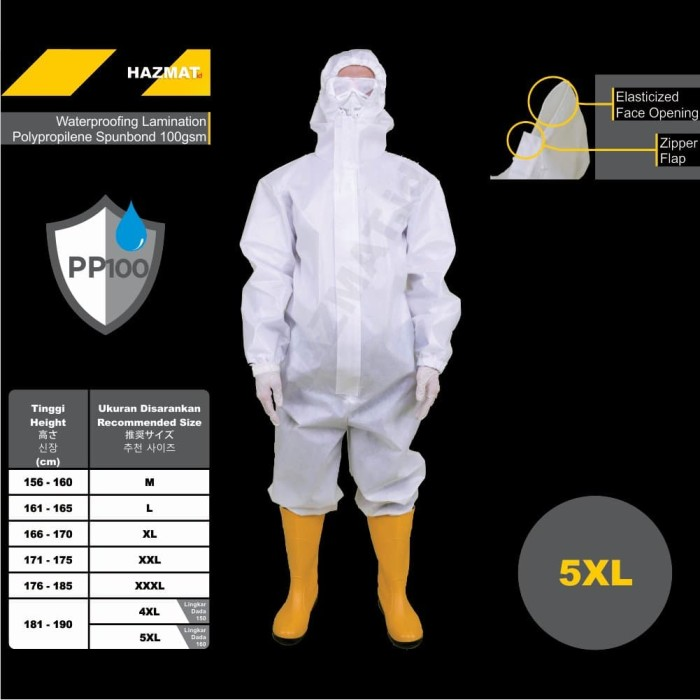 Foto Produk 48pc Baju APD Medis 5XL HAZMAT .id Suit Coverall Spunbond 100gsm dari HAZMAT.ID