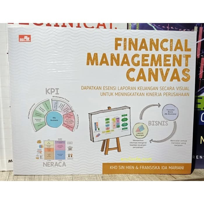Foto Produk FINANCIAL MANAGEMENT CANVAS dari Anelinda Buku Klasik