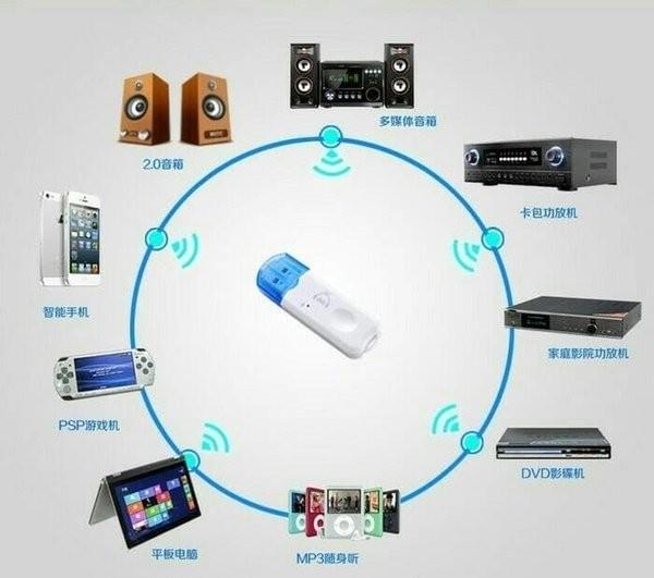 Foto Produk Hot Sale Usb Bluetooth Receiver Tape Mobil Tidak Perlu Charger Untuk dari reinastore915