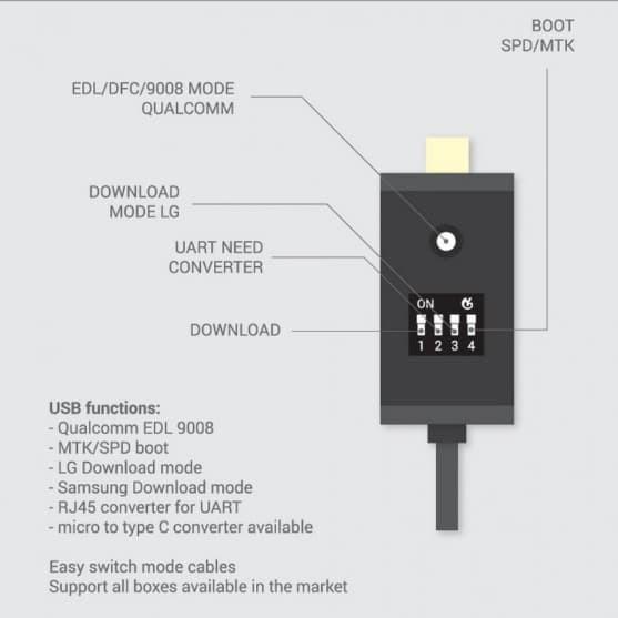 Foto Produk martview cable kabel multi boot multi fungsi dari yogyaponsel