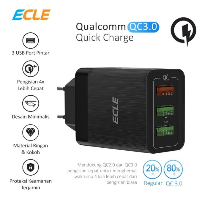 Foto Produk ECLE Adaptor Charger Fast Charging 3 USB Port Quick Charge QC 3.0 dari ECLE Official Store