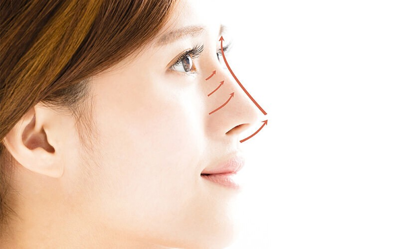Luxe 3D Nose Complete Treatment