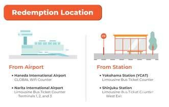 Shared Narita NRT or Haneda HND Airport Limousine Bus Transfers for Tokyo - Background