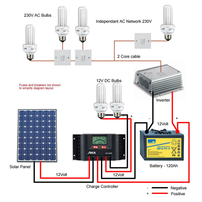 Jual agen solar cell siap pakai pembangkit listrik tenaga surya agen solar cell siap pakai pembangkit listrik tenaga suryamatahari ccuart Choice Image