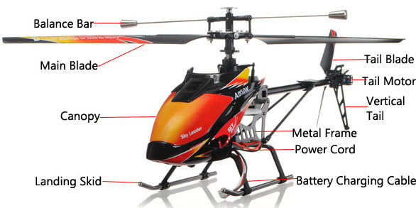rechargeable remote control helicopter with Rc Helicopter Wl V913 4ch 24ghz Rtf on Carson Fy10 Destroyer Line Brushless 2s 100rtr 24 Ghz 500404040 Fr moreover Rechargeable 4 Ch C Helicopter W Gyroscope Green 13212149 also Baby Woolen Caps Multi Color Flowery Design likewise PibX moreover 1938067 32573290438.