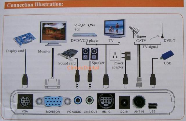 Jual Tv Tuner External Bekas