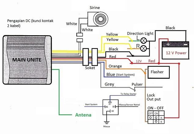 New Cara Memasang Alarm Motor Bht
