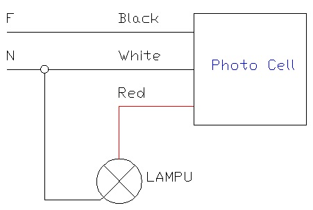 selcon photocell wiring diagram selcon image wiring diagram lampu jalan wiring image wiring diagram on selcon photocell wiring diagram