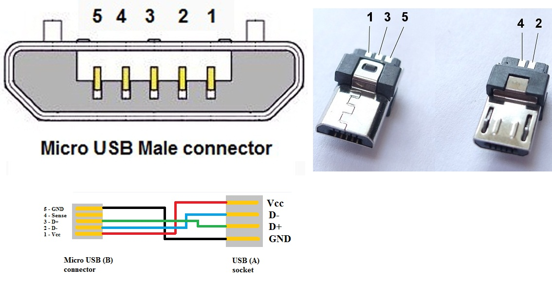 Wire Usb Diagram on hdmi wire diagram, usb cord diagram, ethernet wire diagram, usb 4 cable, usb 4 pin diagram, usb 4 wire colors,