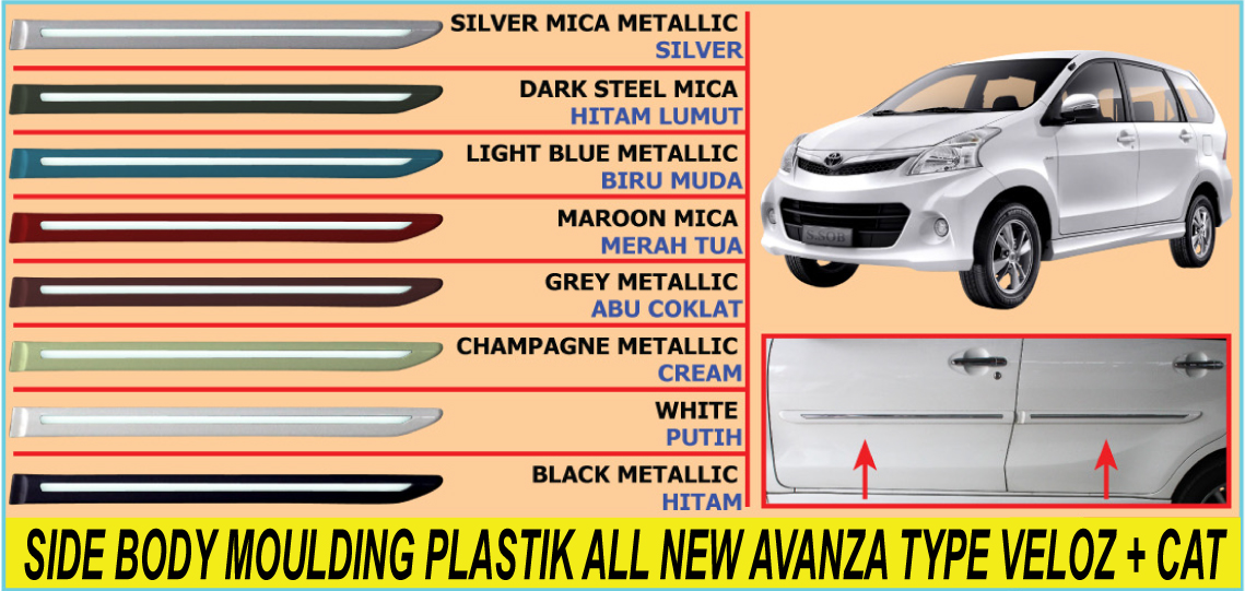 SIDE BODY MOULDING / LIST BODY PLASTIK ALL NEW AVANZA TYPE VELOZ + CAT