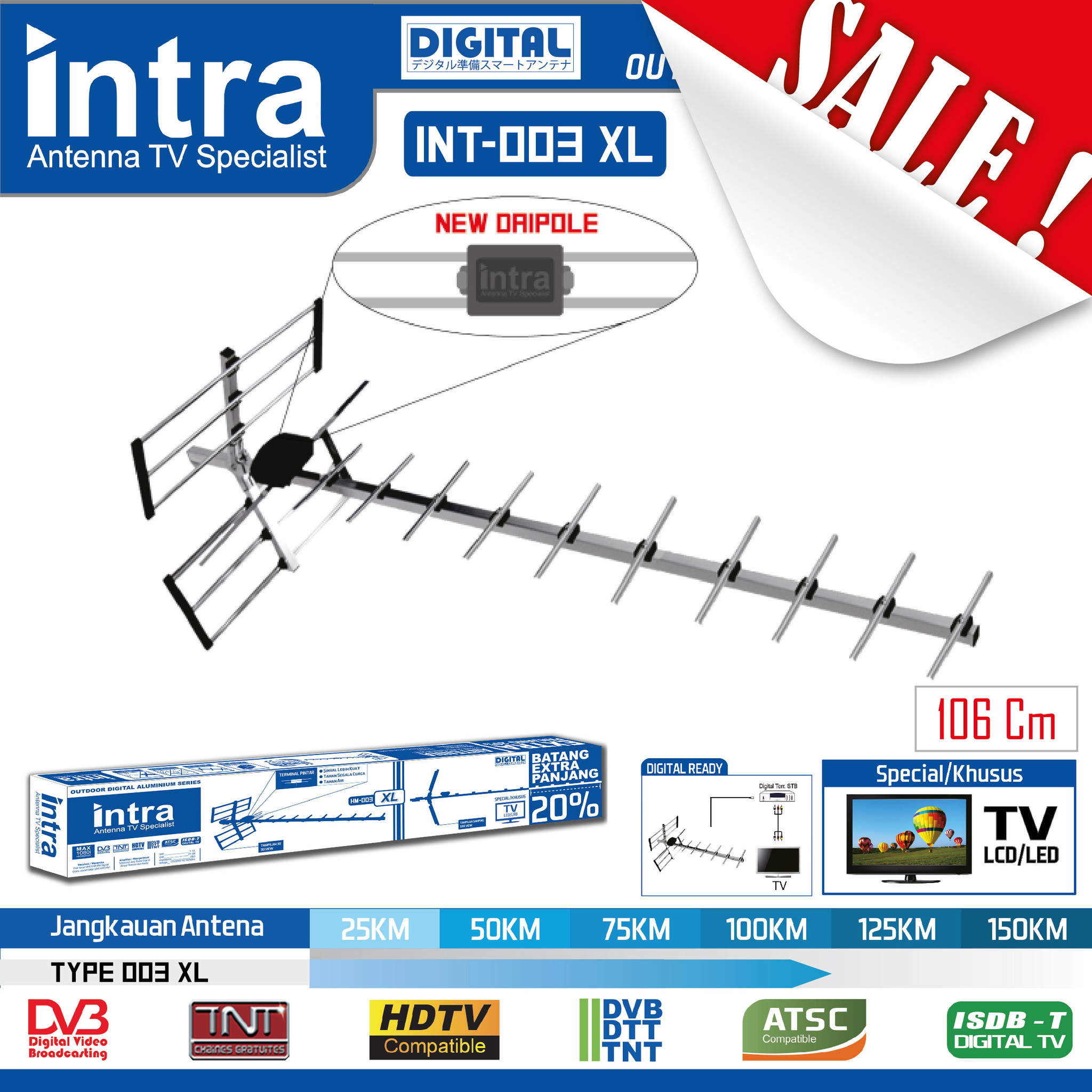 Jual antena tv outdoor intra int 003xl homart tokopedia - Antena exterior tv ...