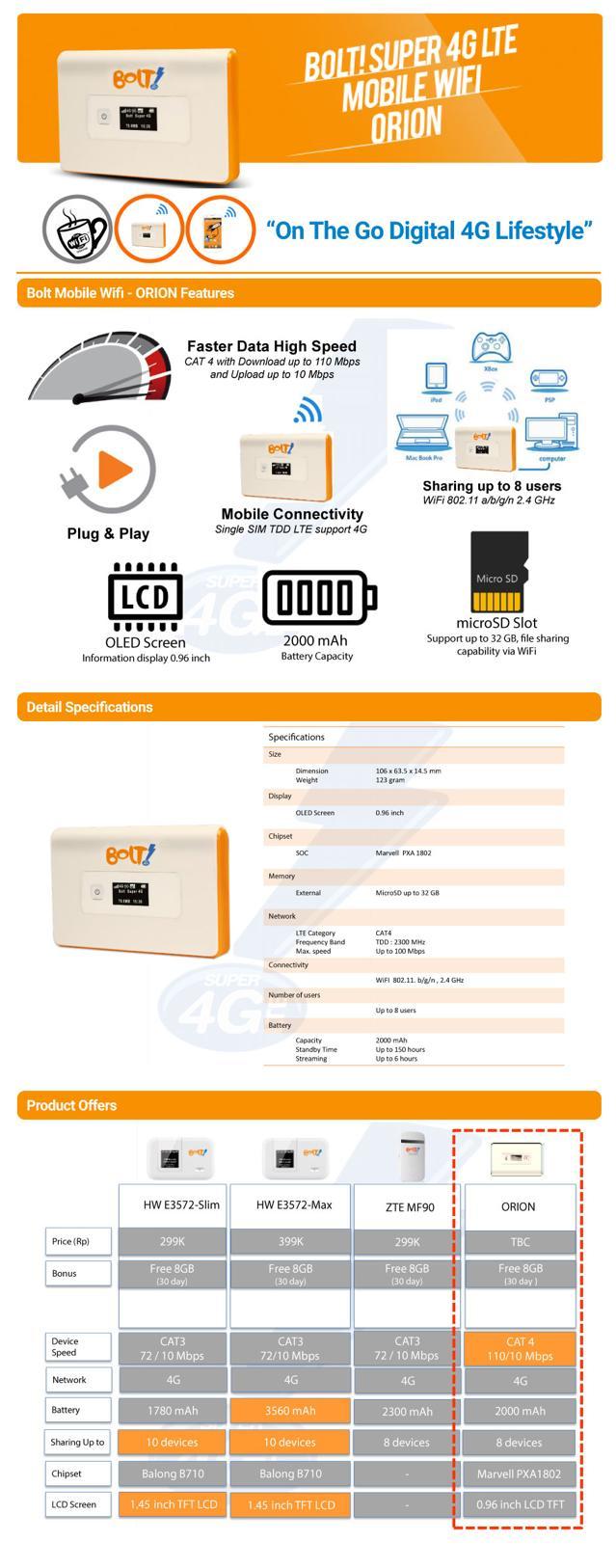 Modem BOLT SUPER 4G ORION UNLOCK All GSM FREE Kuota 8GB