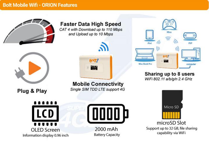 Jual Modem Modem Wifi Bolt Orion UNLOCK NEW