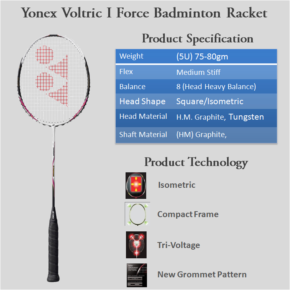 Harga Jual Raket Yonex Voltric