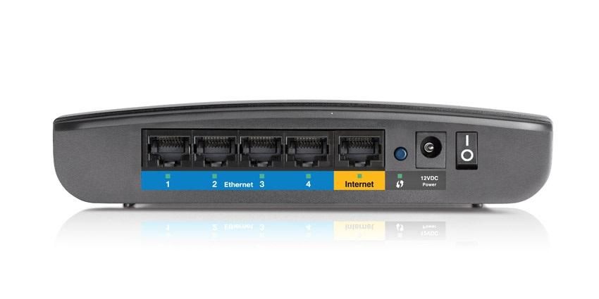 get router ip: