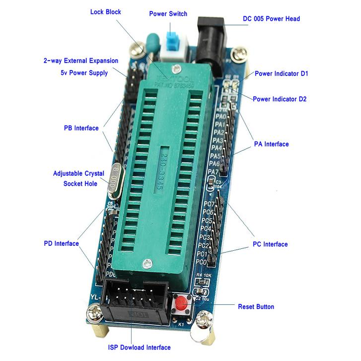 Updated AVR UART Library - beaststwoorg