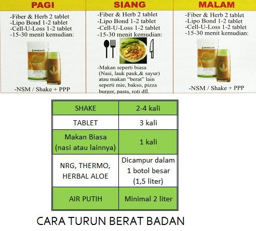 Shake Nutrition Nutritional Shake Mix f1