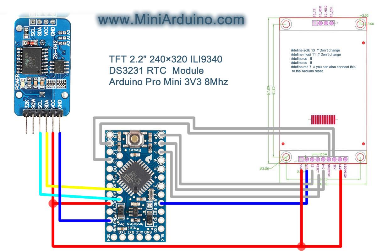 Arduino rtc software irget