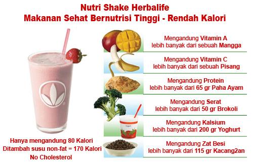 Shake Nutrition Nutritional Shake
