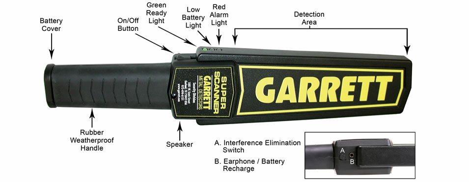 Досмотровой металлоискатель garrett super scaner купить в уф.