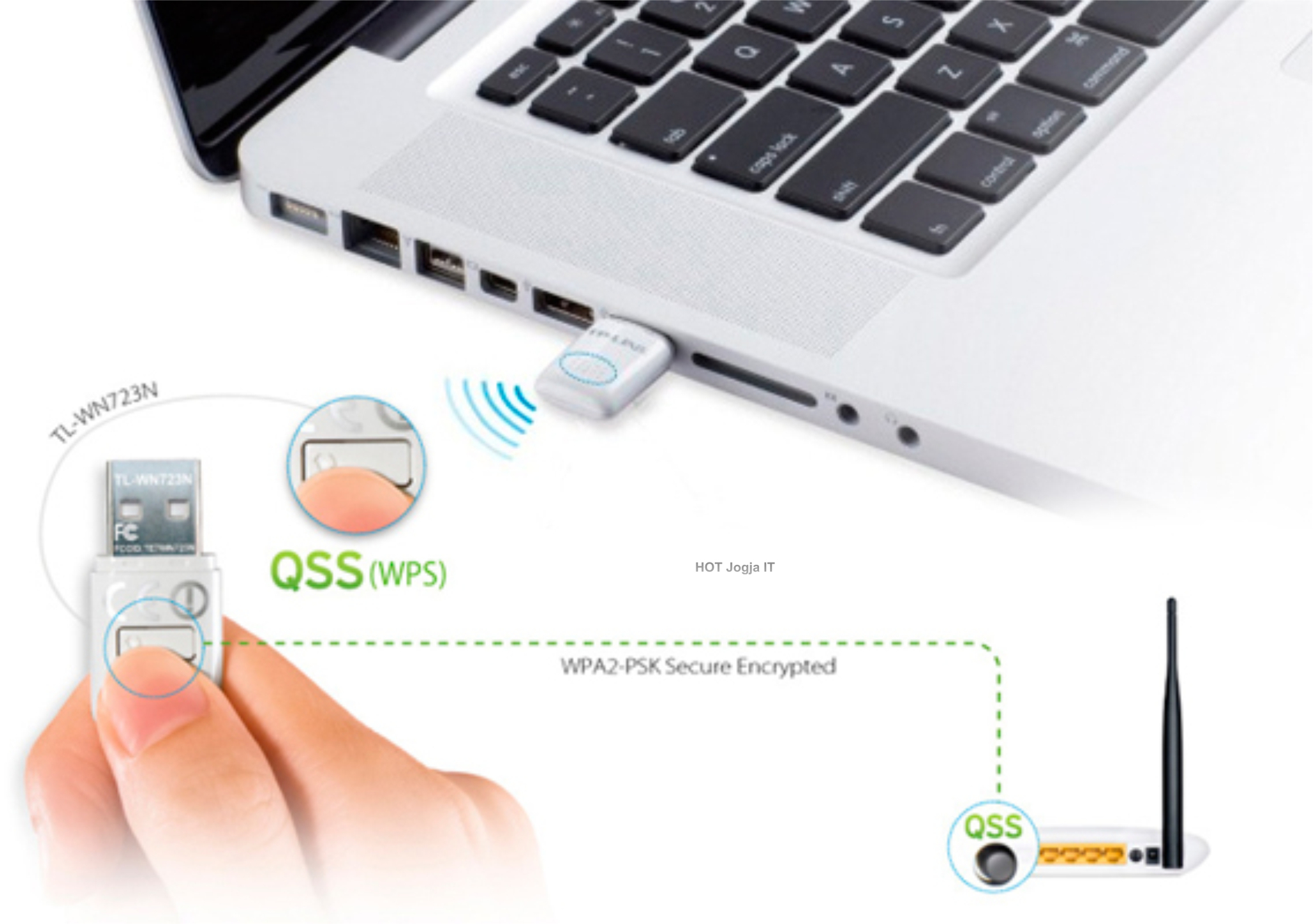 Tp Link Tl Wn725n 150mbps Mini Wireless Nano Usb Adapter 150 Mbps Of Up To This Allows For Fast Connections Which Can Be Used Lag Free Online Gaming Ie Sony Psp X And Video Streaming