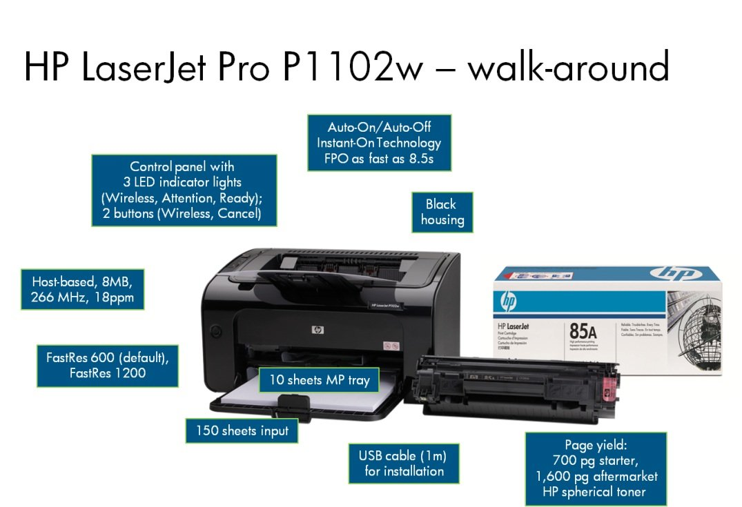 Jual HP LaserJet Pro P1102w Wireless Monochrome Printer (CE658A ...