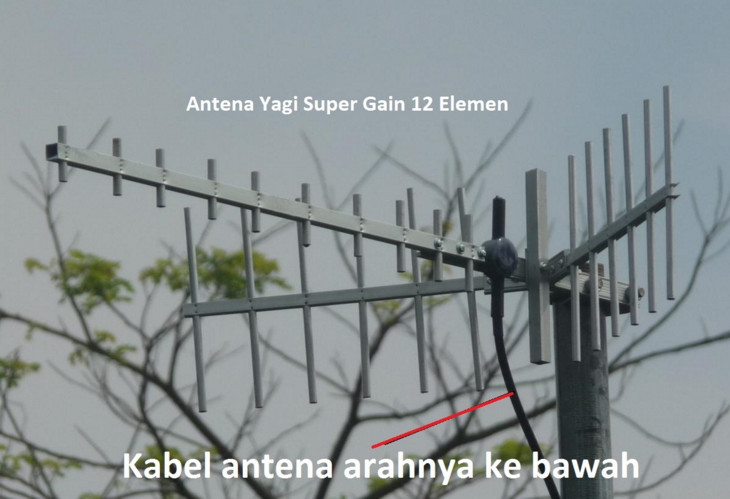 Antena Yagi Penguat Sinyal Modem Mifi 12 Element 15m Single Pigtail 3G 4G LTE 1800mhz-2300mhz