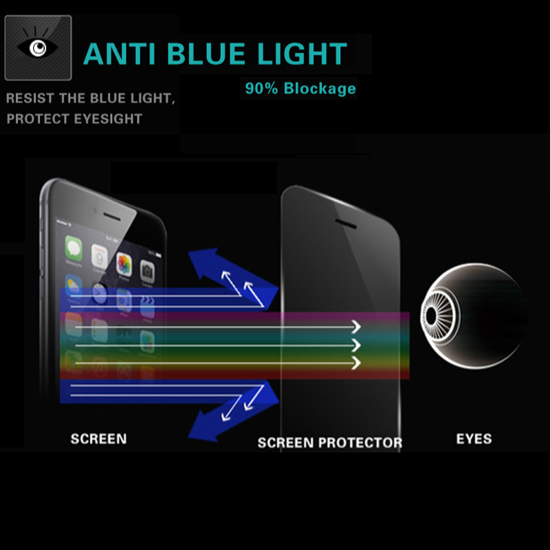 jual tempered glass anti blue uv for iphone xiaomi samsung