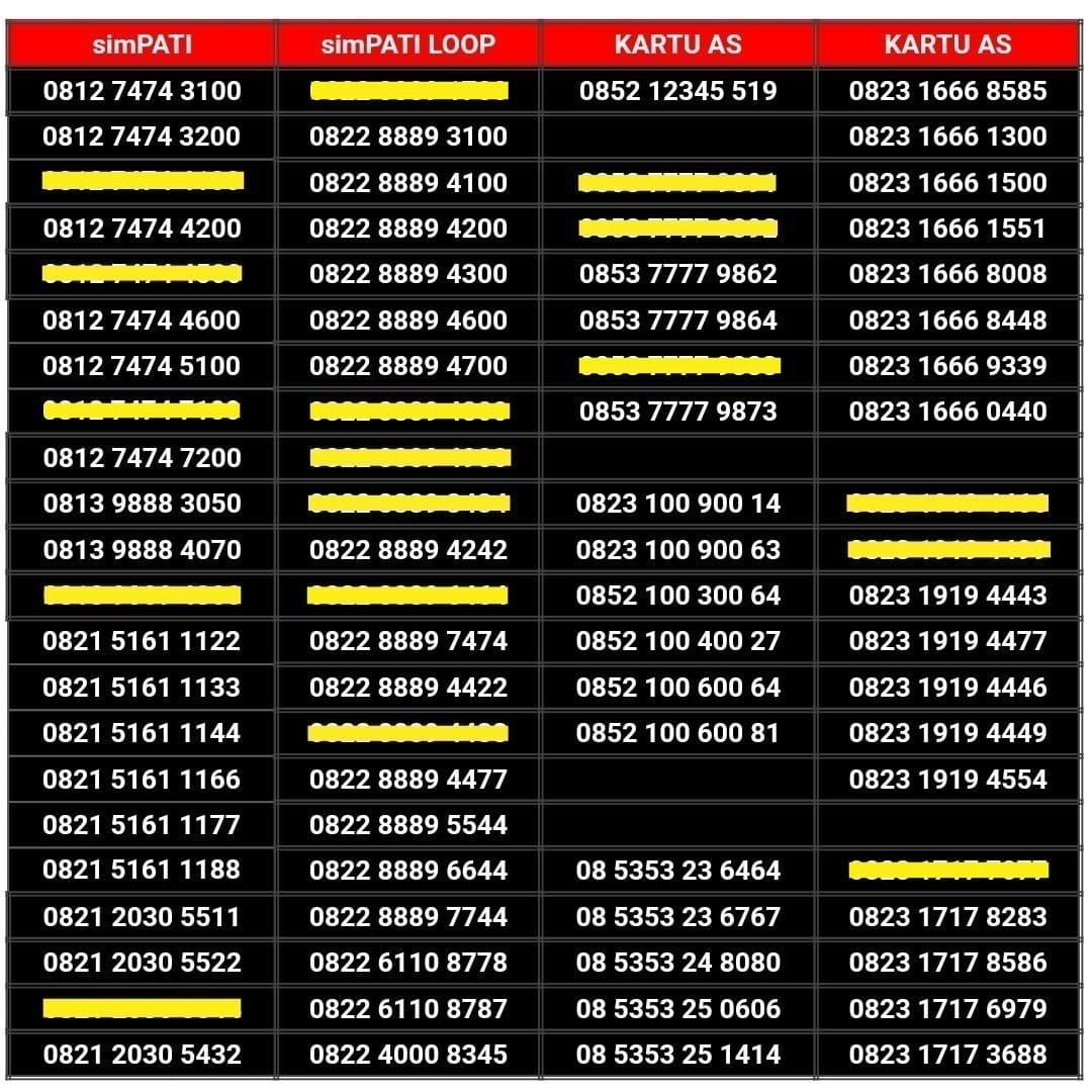 Jual Kartu Perdana Nomor Cantik Telkomsel Murah ( Simpati, Kartu AS, Loop) -