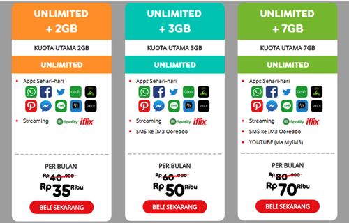 Jual Paket Internet Indosat Unlimited 7gb Fath Cell Tokopedia