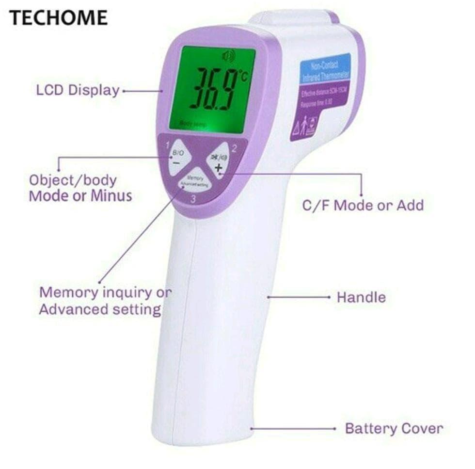 Jual Termometer Infrared Gun Alat Pengukur Suhu Badan Warung Anak Digital Sainah Tokopedia