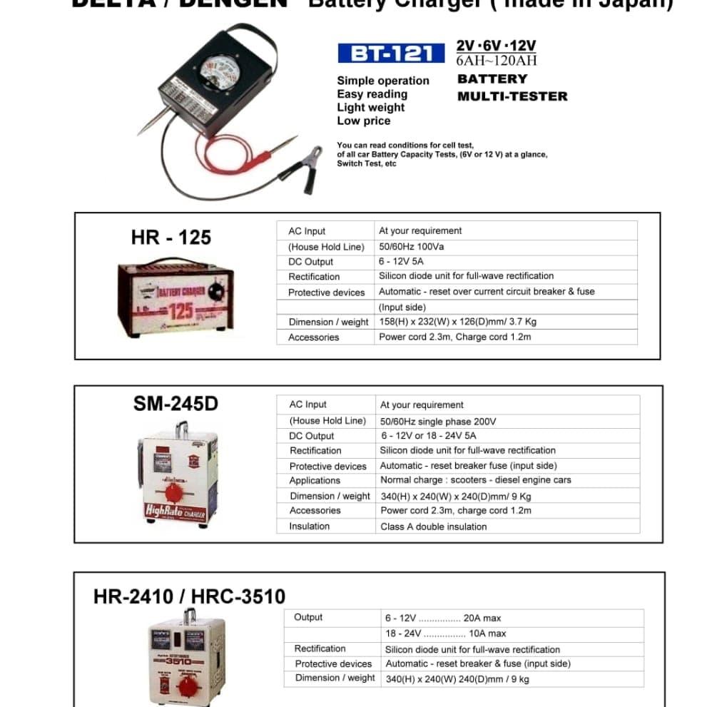 Hasil gambar untuk Battery Charger DENGEN HR-125