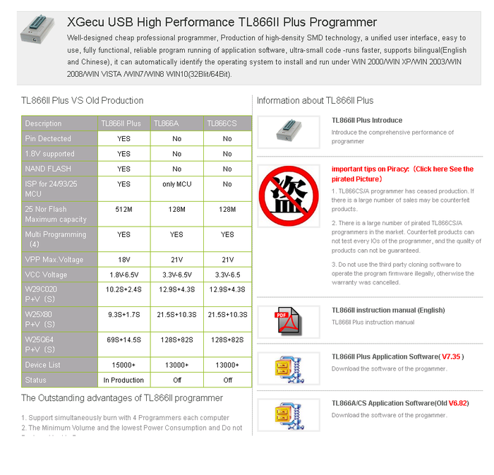 Jual Universal Programmer USB MiniPro TL866 TL866II Plus USB Programmer -  Kota Semarang - inverter power | Tokopedia